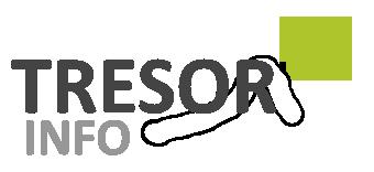 Tresore & Safes Infoblog Österreich