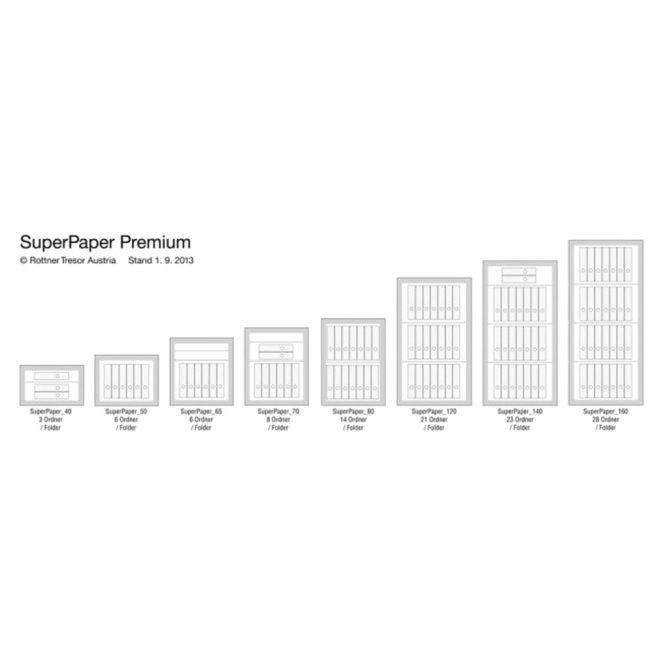 rottner-papiersicherungsschrank-superpaper-70-mc-premium-t05004_detail2