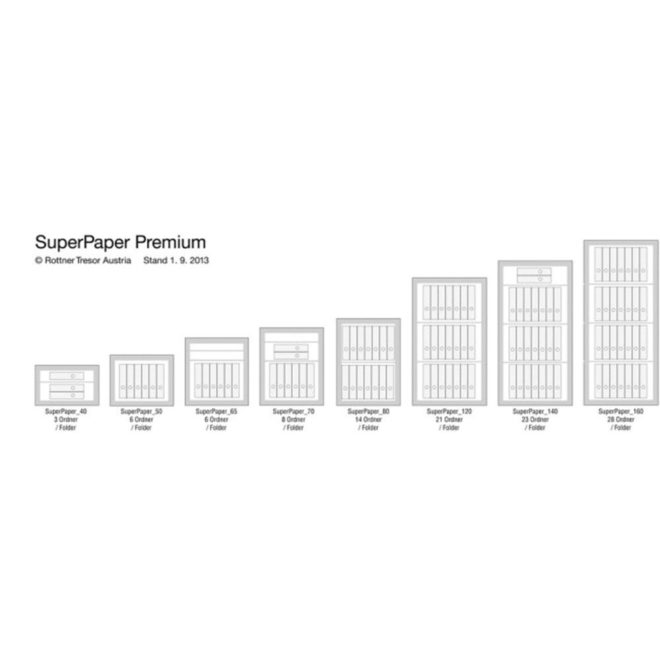 rottner-super-paper-160-premium-t04981_detail1